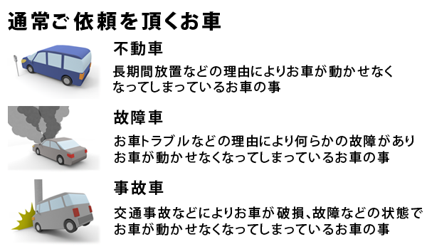 不動車03